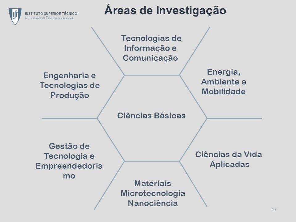 Áreas de Investigação Tecnologias de Informação e Comunicação