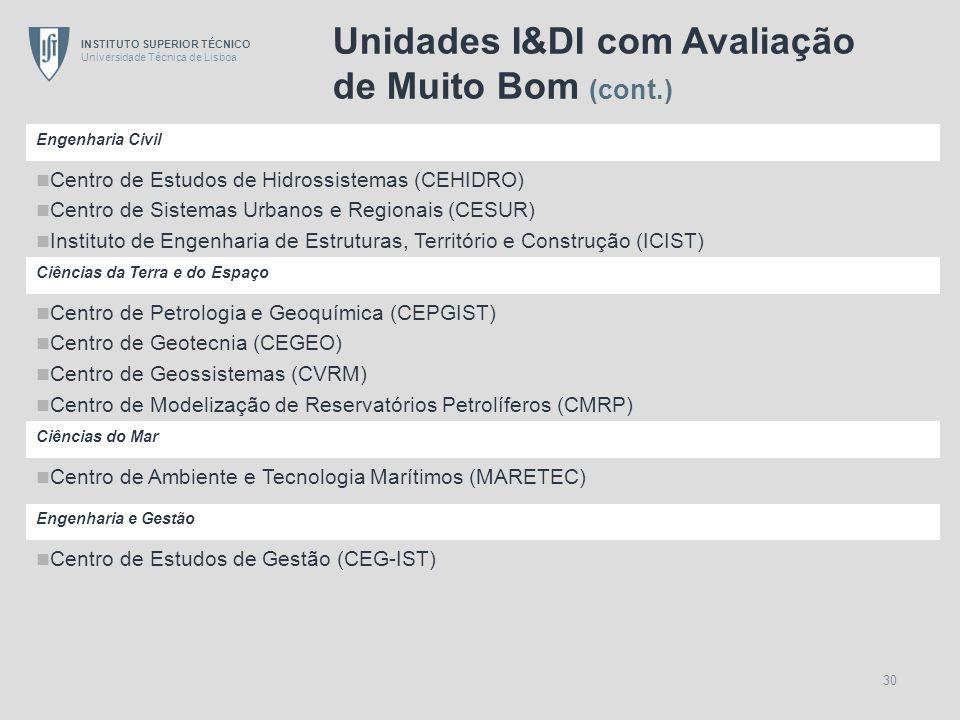 Unidades I&DI com Avaliação de Muito Bom (cont.)