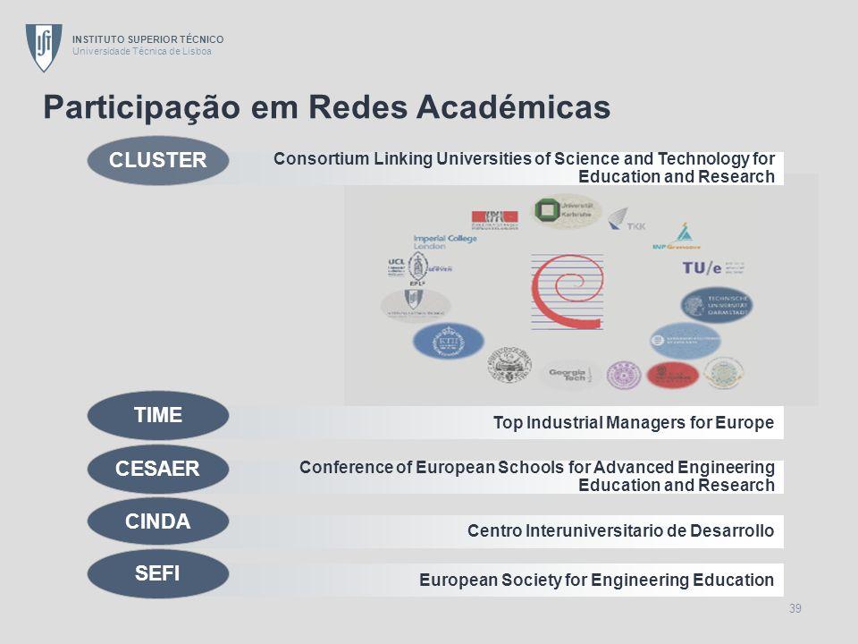 Participação em Redes Académicas