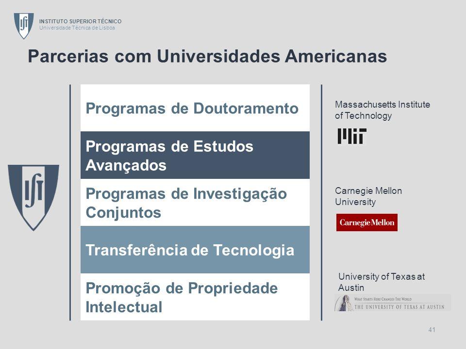 Parcerias com Universidades Americanas