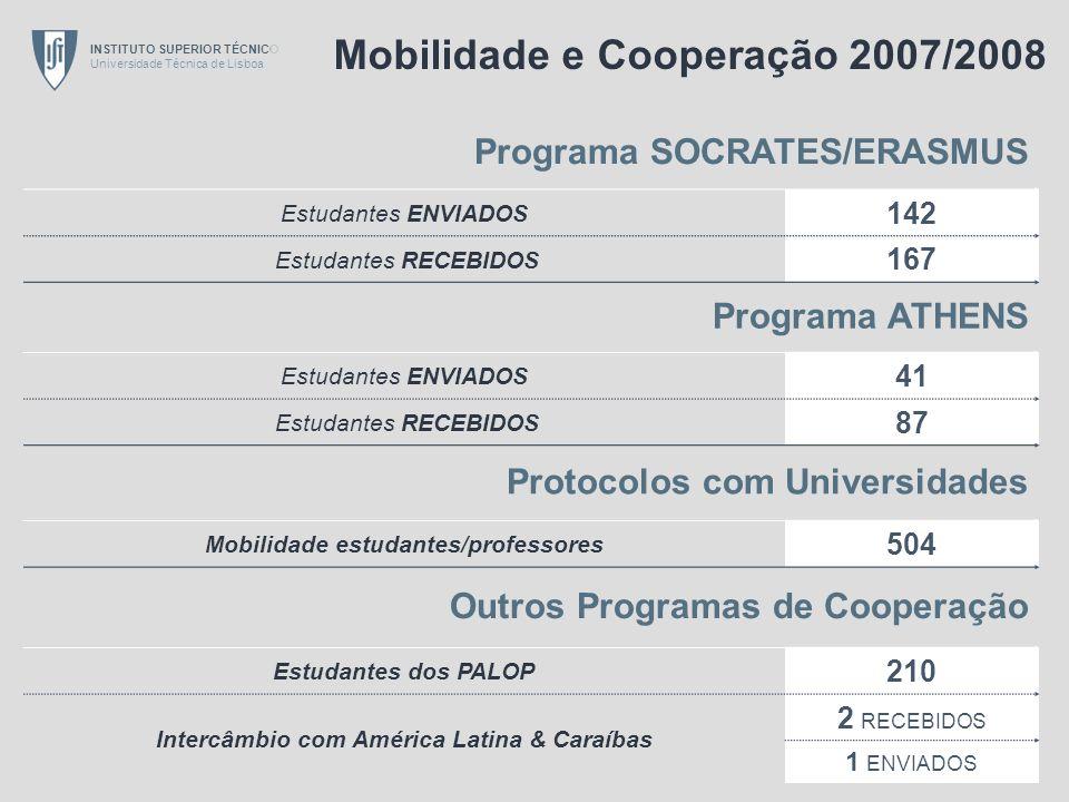 Mobilidade e Cooperação 2007/2008