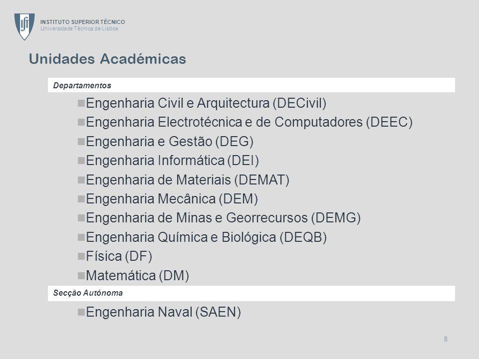 Unidades Académicas Engenharia Civil e Arquitectura (DECivil)