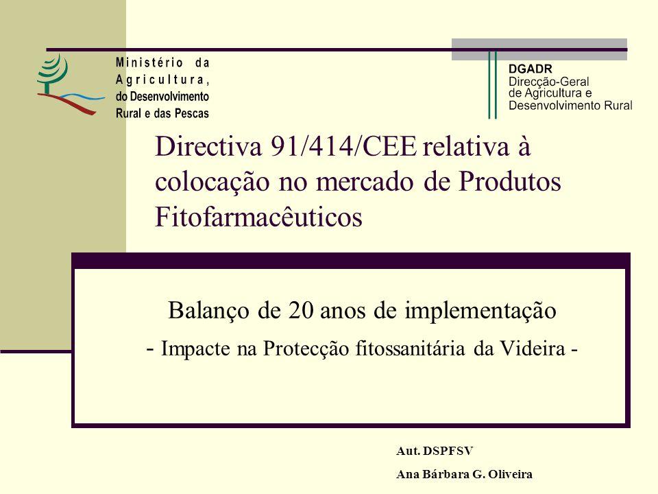Directiva 91/414/CEE relativa à colocação no mercado de Produtos Fitofarmacêuticos