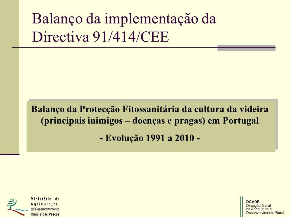 Balanço da implementação da Directiva 91/414/CEE