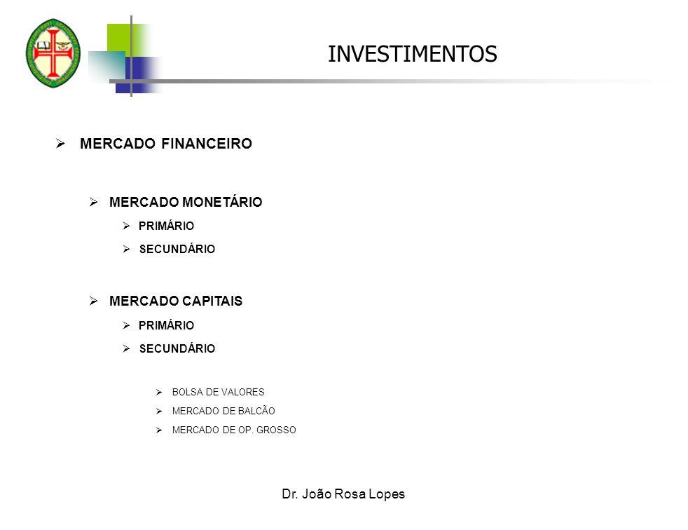 MERCADO FINANCEIRO MERCADO MONETÁRIO MERCADO CAPITAIS