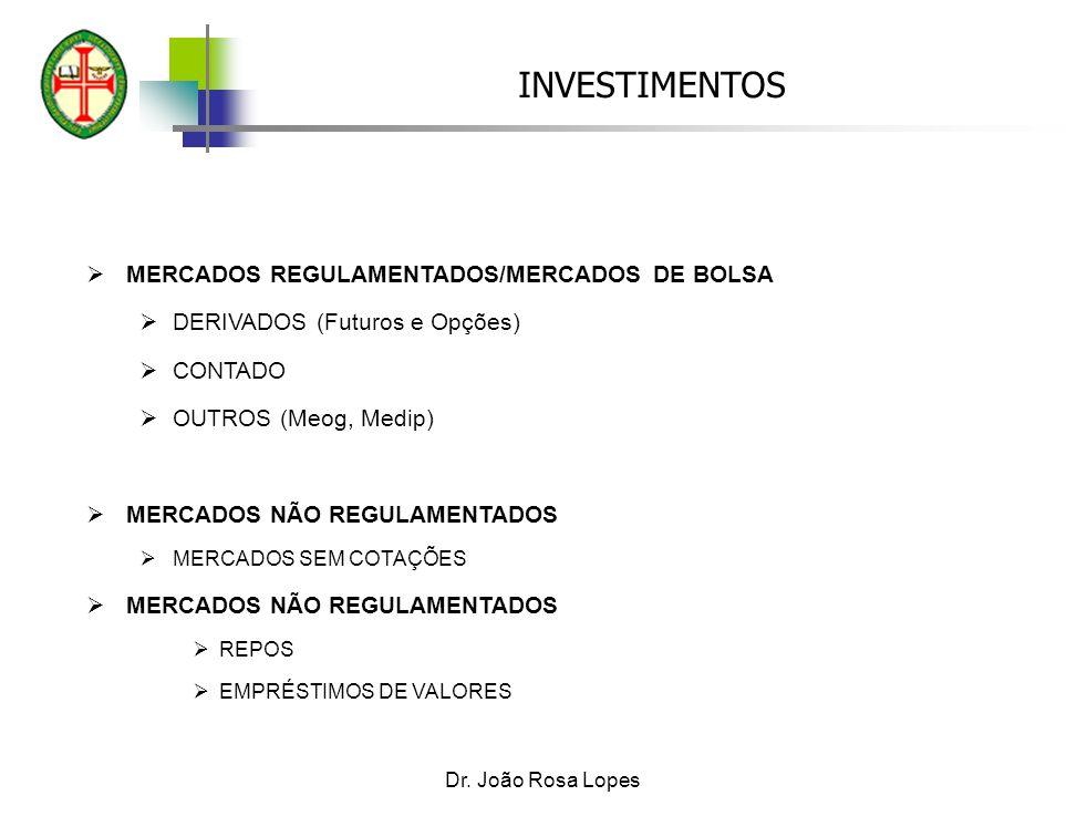 MERCADOS REGULAMENTADOS/MERCADOS DE BOLSA DERIVADOS (Futuros e Opções)