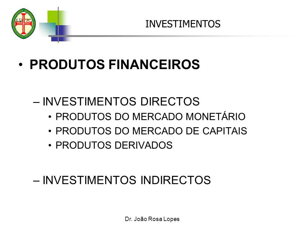 PRODUTOS FINANCEIROS INVESTIMENTOS DIRECTOS INVESTIMENTOS INDIRECTOS