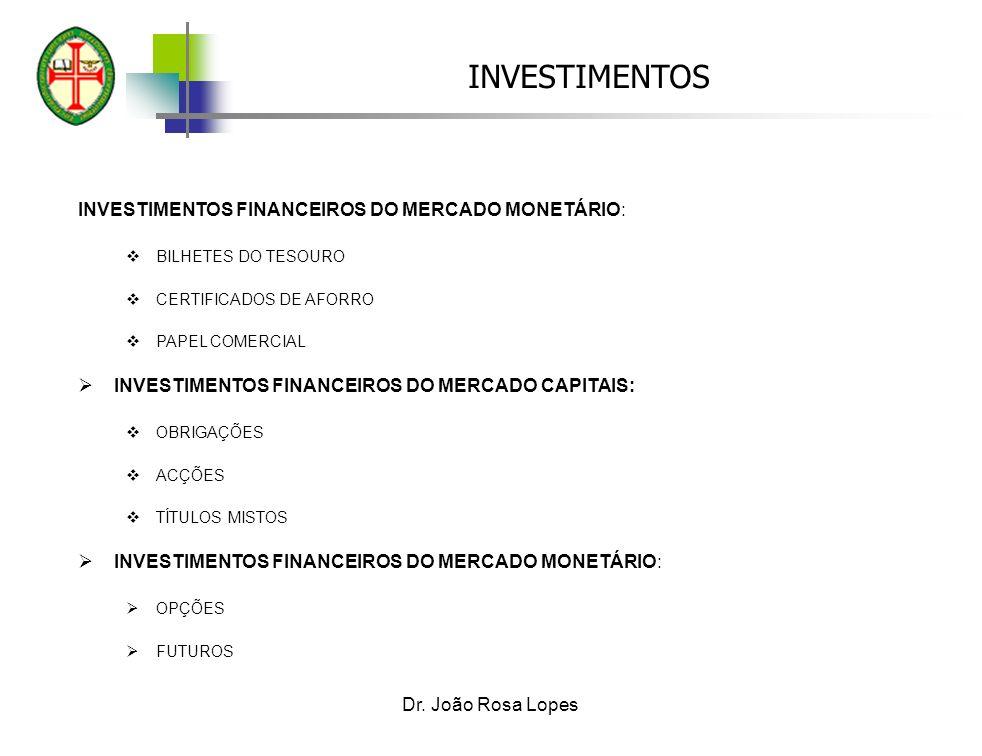 INVESTIMENTOS FINANCEIROS DO MERCADO MONETÁRIO: