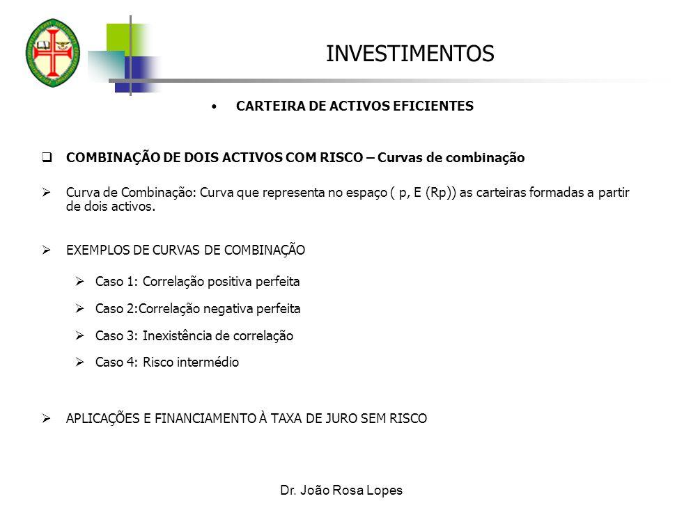 CARTEIRA DE ACTIVOS EFICIENTES