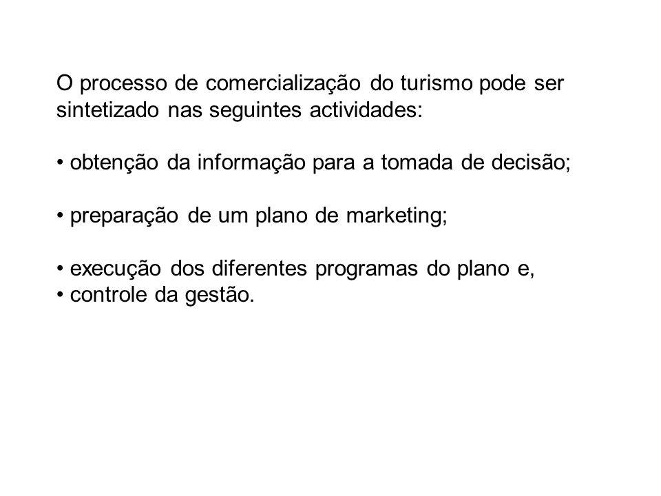 O processo de comercialização do turismo pode ser sintetizado nas seguintes actividades: