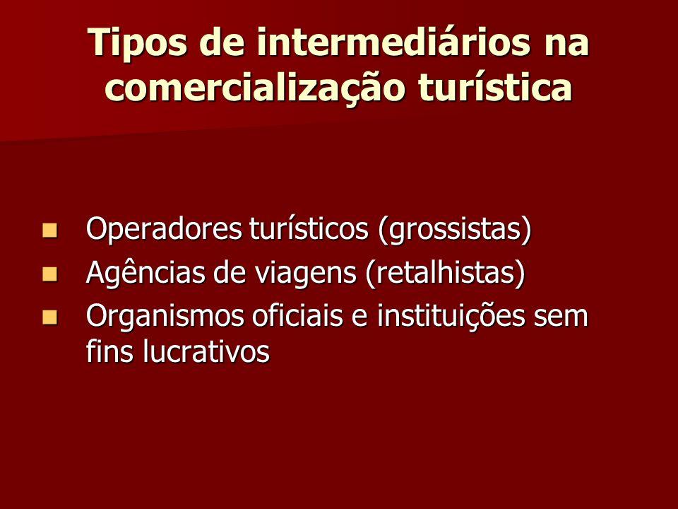 Tipos de intermediários na comercialização turística