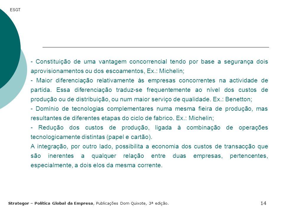 ESGT- Constituição de uma vantagem concorrencial tendo por base a segurança dois aprovisionamentos ou dos escoamentos, Ex.: Michelin;