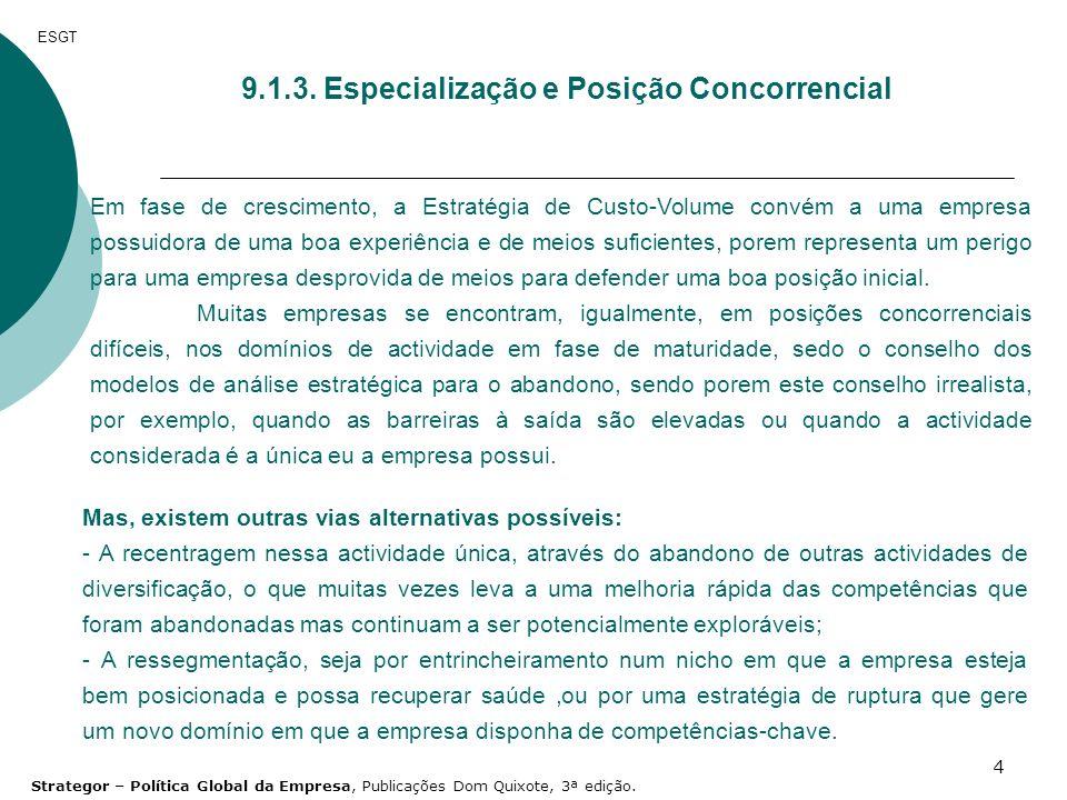 9.1.3. Especialização e Posição Concorrencial