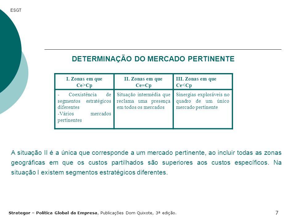 DETERMINAÇÃO DO MERCADO PERTINENTE