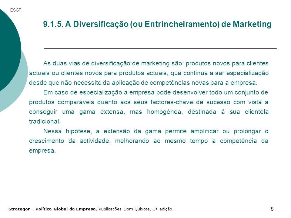9.1.5. A Diversificação (ou Entrincheiramento) de Marketing