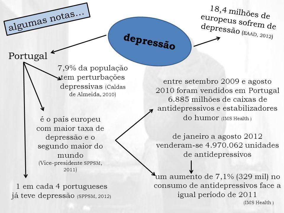 depressão algumas notas… Portugal