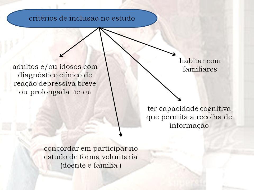 critérios de inclusão no estudo