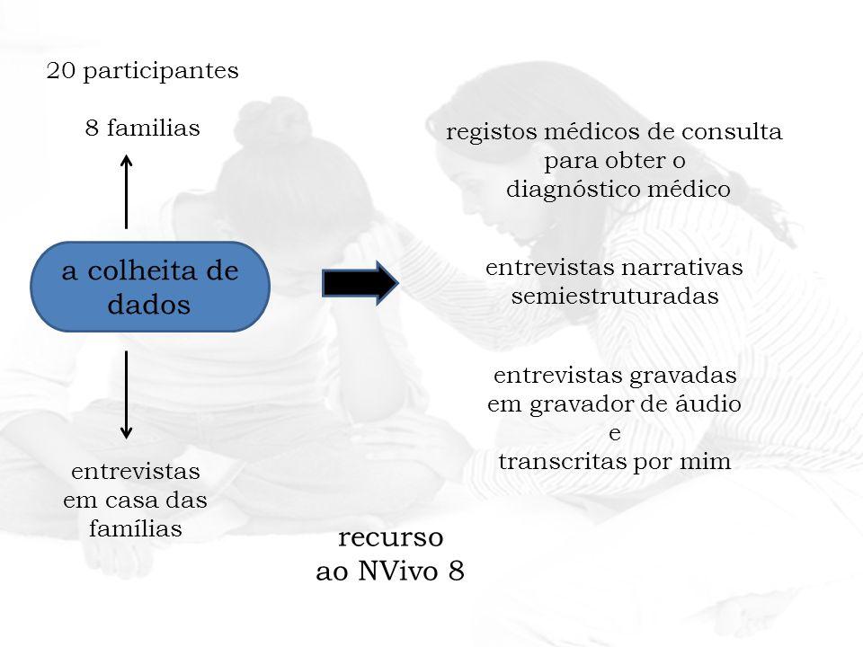 a colheita de dados recurso ao NVivo 8 20 participantes 8 familias