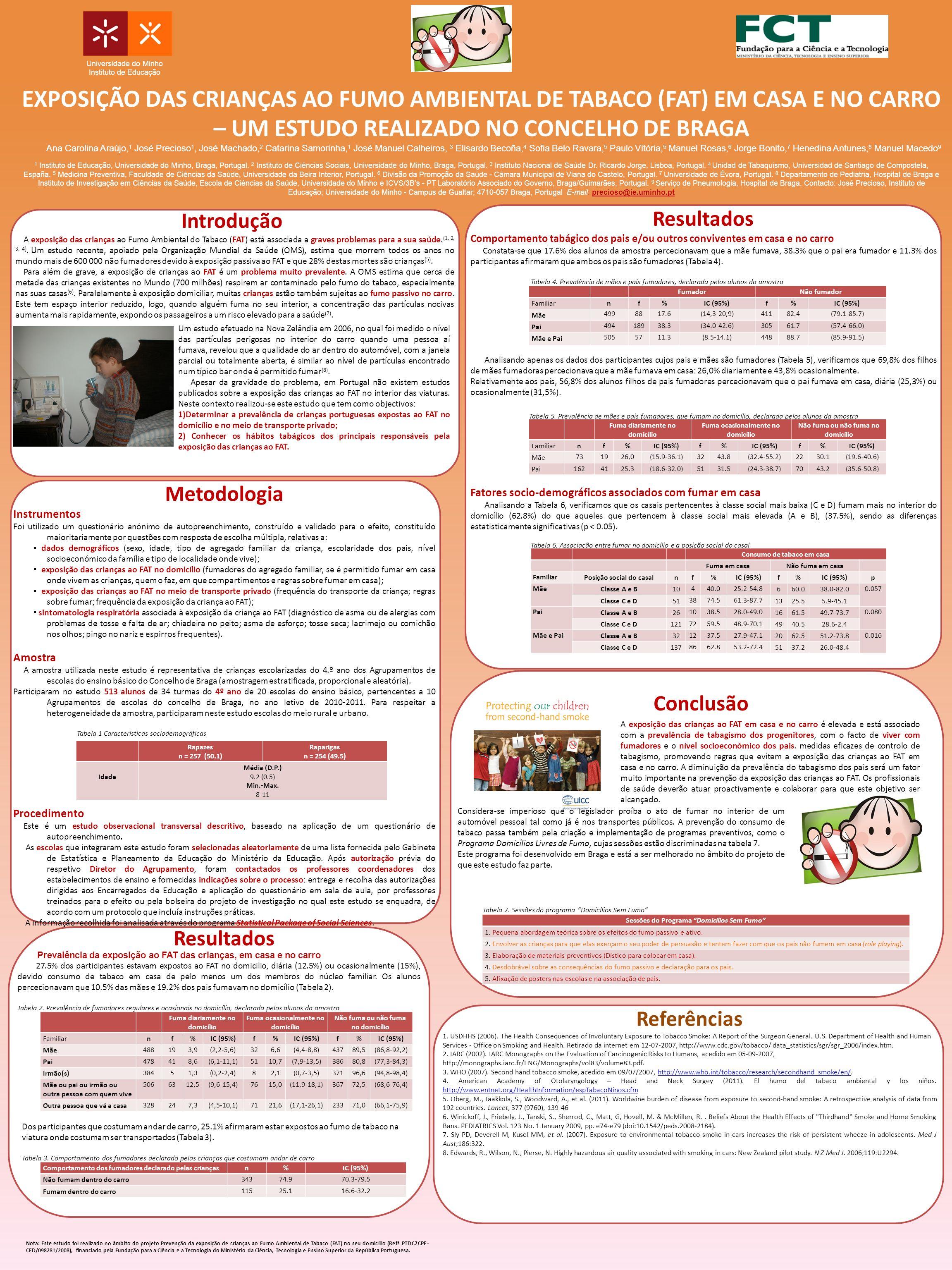 EXPOSIÇÃO DAS CRIANÇAS AO FUMO AMBIENTAL DE TABACO (FAT) EM CASA E NO CARRO – UM ESTUDO REALIZADO NO CONCELHO DE BRAGA