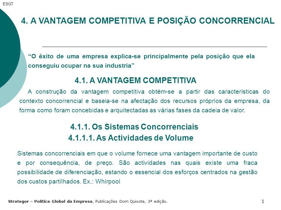 4. A VANTAGEM COMPETITIVA E POSIÇÃO CONCORRENCIAL