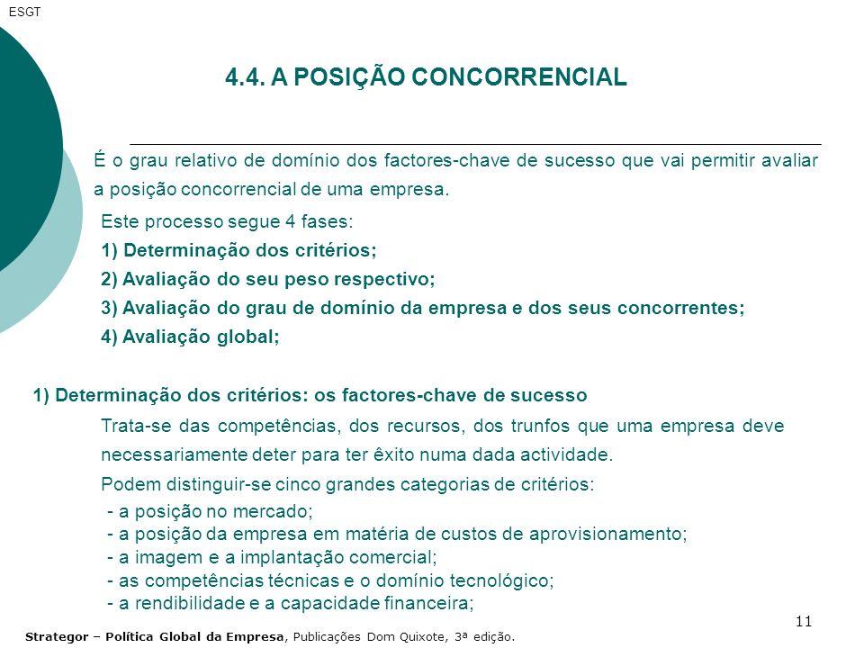 4.4. A POSIÇÃO CONCORRENCIAL
