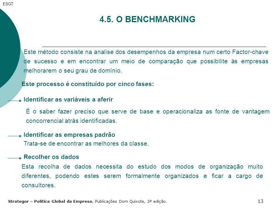 ESGT4.5. O BENCHMARKING.