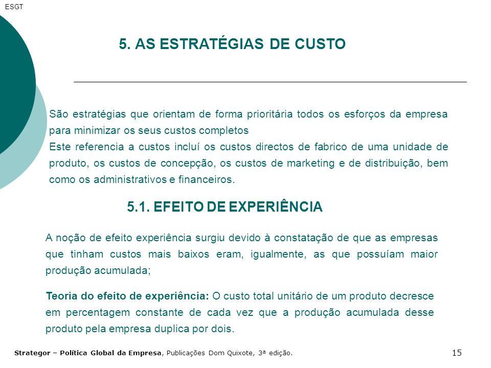 5. AS ESTRATÉGIAS DE CUSTO