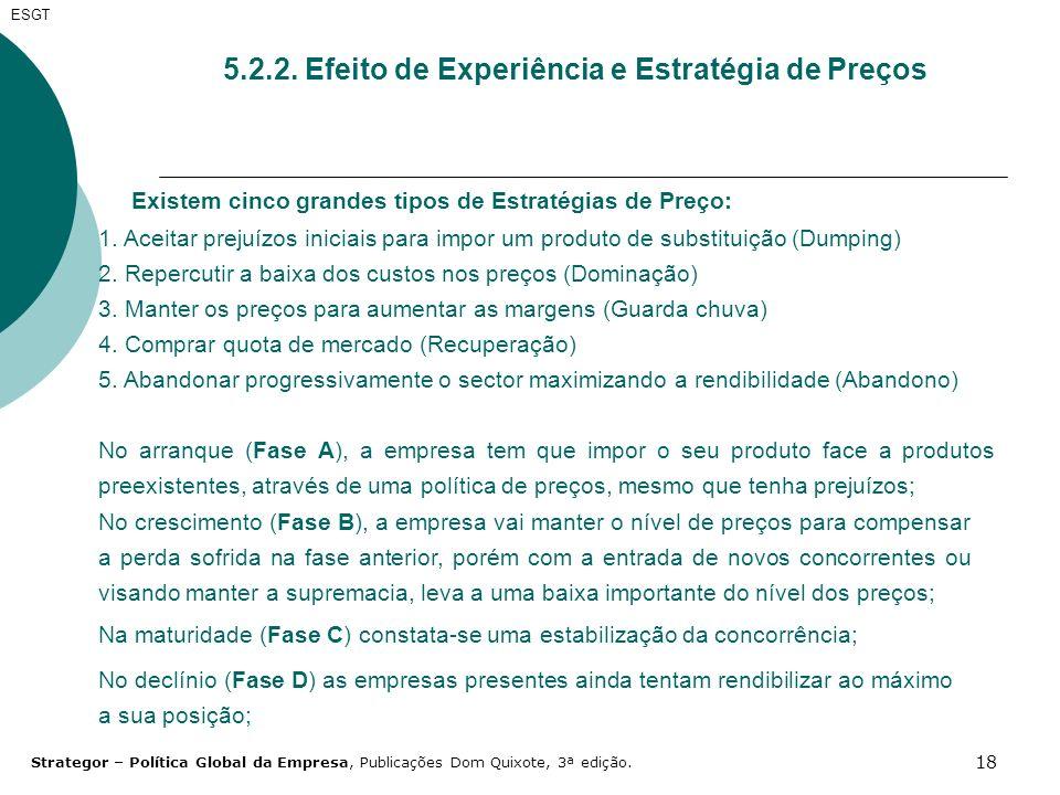 5.2.2. Efeito de Experiência e Estratégia de Preços
