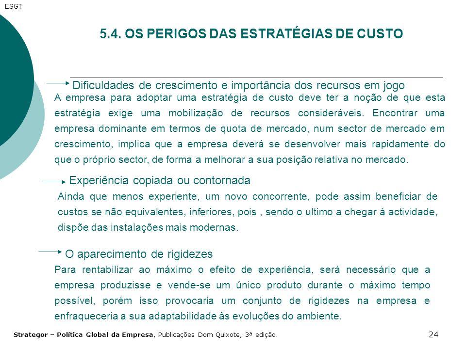 5.4. OS PERIGOS DAS ESTRATÉGIAS DE CUSTO