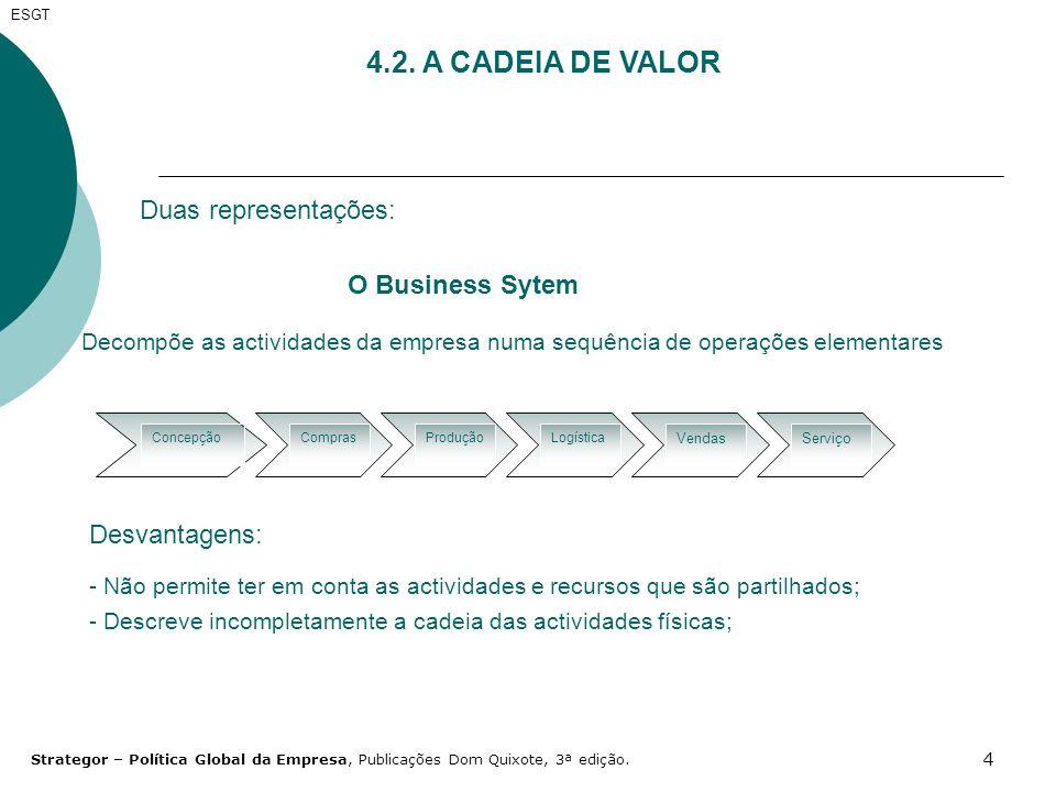4.2. A CADEIA DE VALOR Duas representações: O Business Sytem