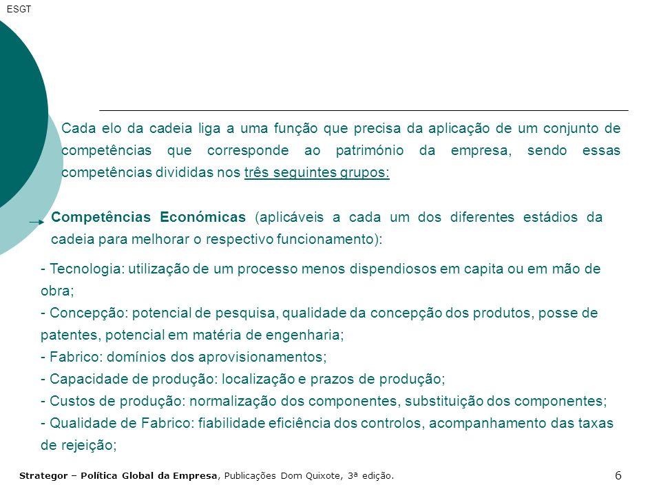 - Fabrico: domínios dos aprovisionamentos;