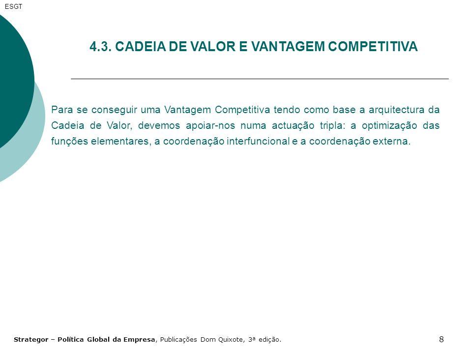 4.3. CADEIA DE VALOR E VANTAGEM COMPETITIVA