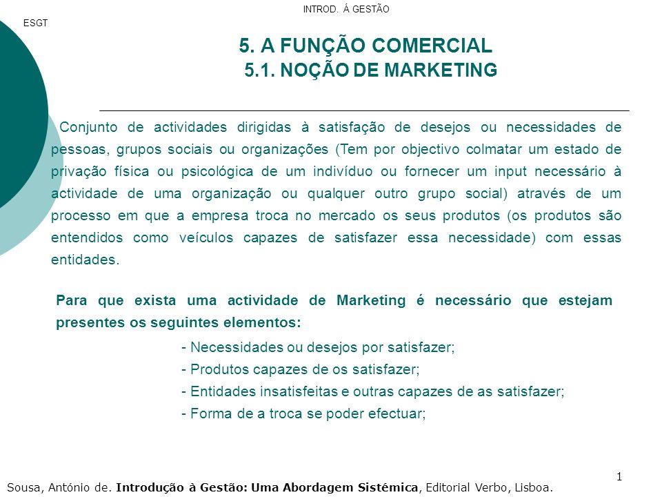5. A FUNÇÃO COMERCIAL 5.1. NOÇÃO DE MARKETING