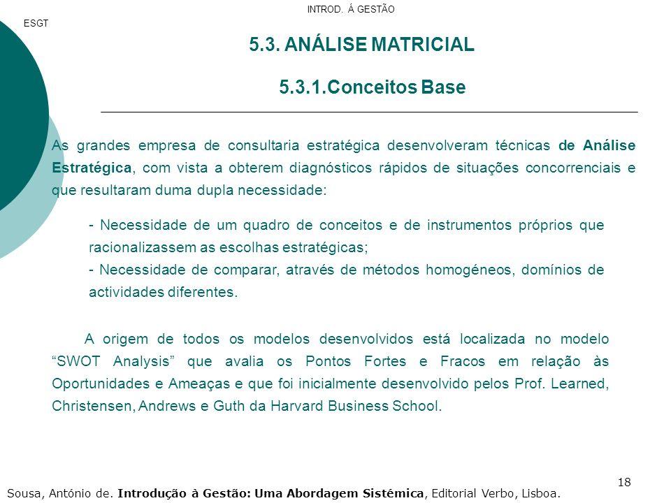 5.3. ANÁLISE MATRICIAL 5.3.1.Conceitos Base