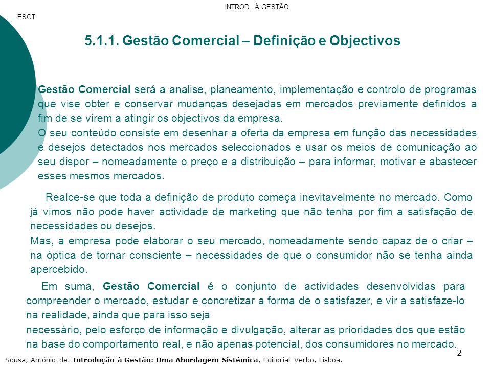 5.1.1. Gestão Comercial – Definição e Objectivos