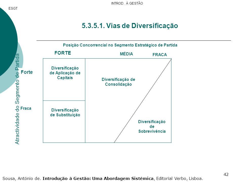 5.3.5.1. Vias de Diversificação