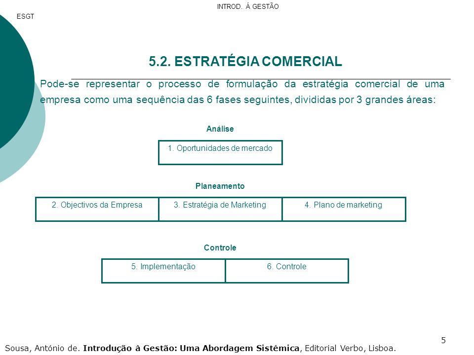 INTROD. Á GESTÃO ESGT. 5.2. ESTRATÉGIA COMERCIAL.