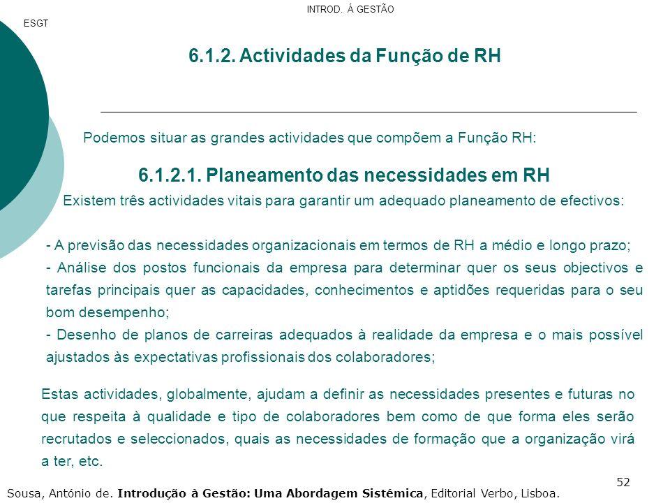 6.1.2.1. Planeamento das necessidades em RH