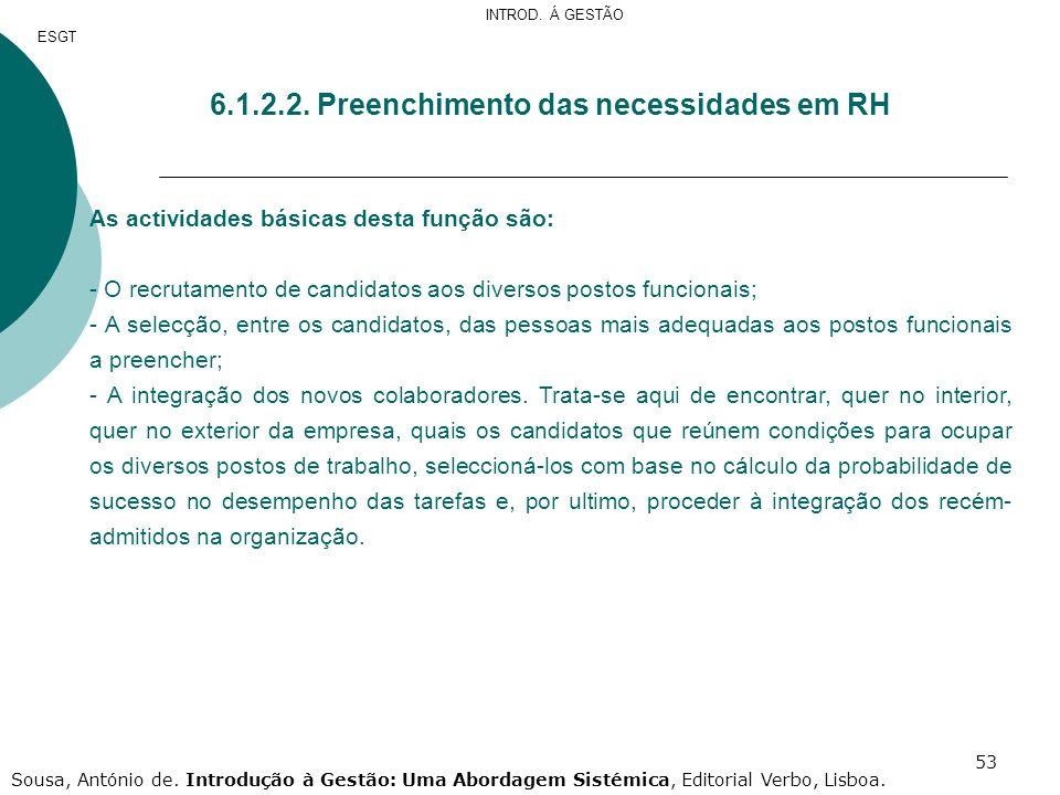 6.1.2.2. Preenchimento das necessidades em RH