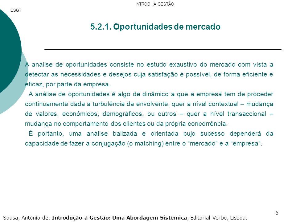 5.2.1. Oportunidades de mercado