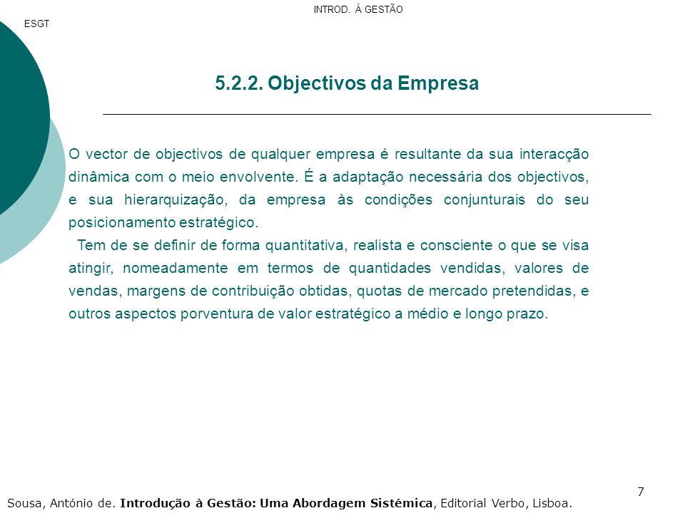 INTROD. Á GESTÃO ESGT. 5.2.2. Objectivos da Empresa.