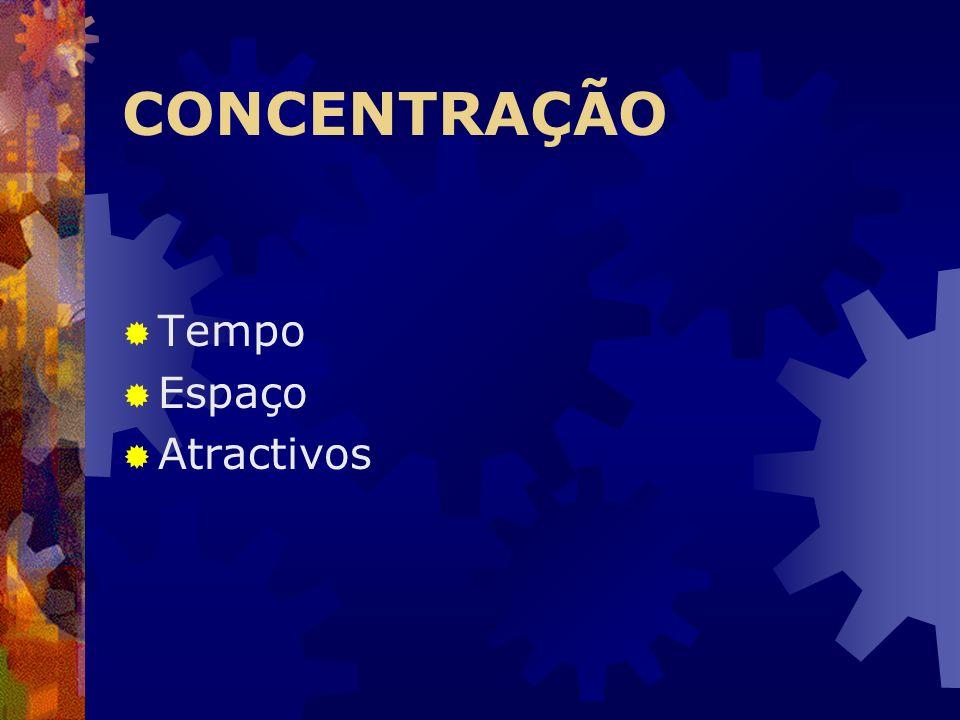 CONCENTRAÇÃO Tempo Espaço Atractivos