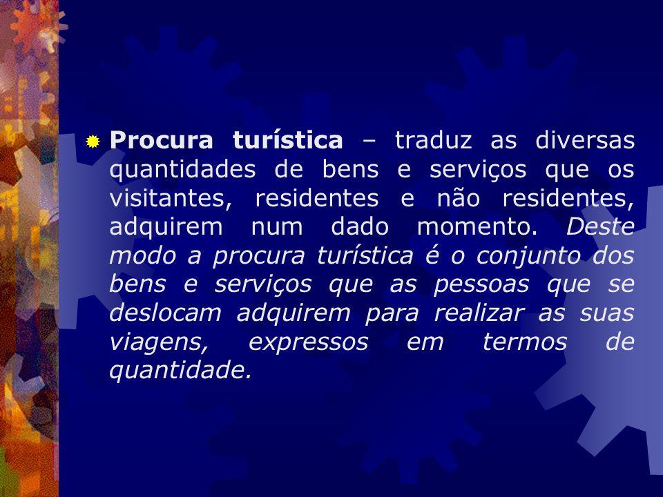 Procura turística – traduz as diversas quantidades de bens e serviços que os visitantes, residentes e não residentes, adquirem num dado momento.