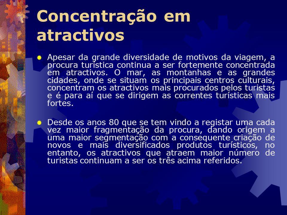 Concentração em atractivos