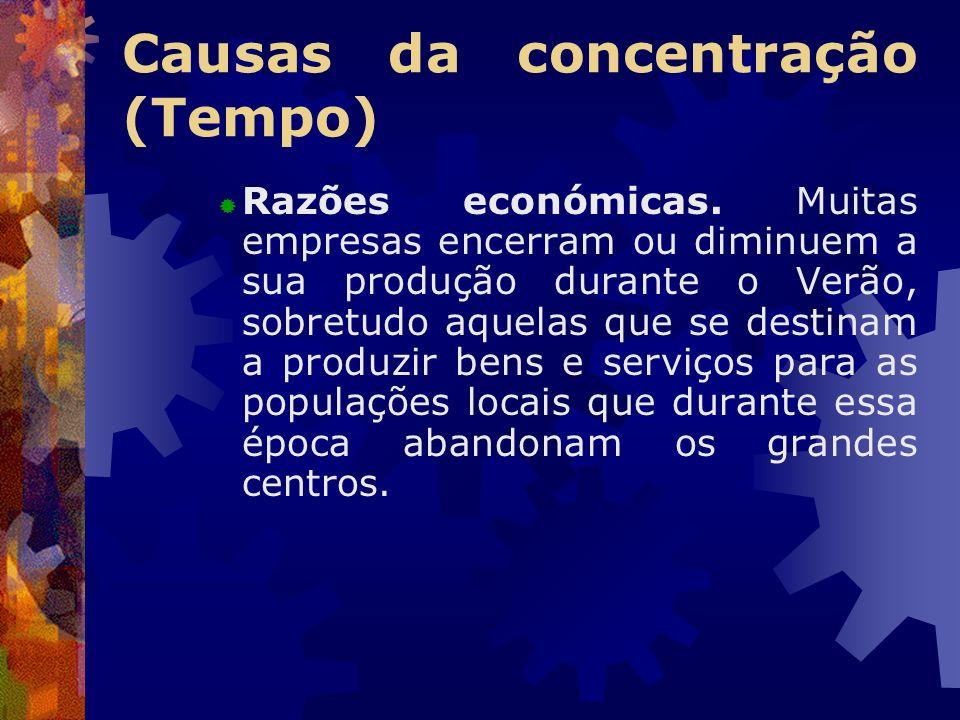 Causas da concentração (Tempo)