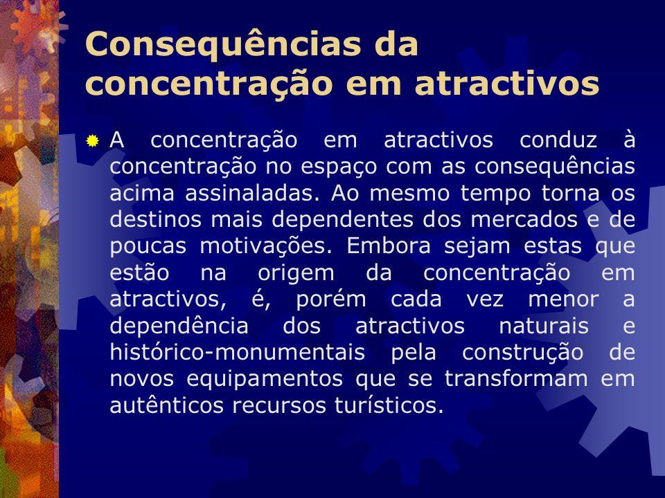 Consequências da concentração em atractivos