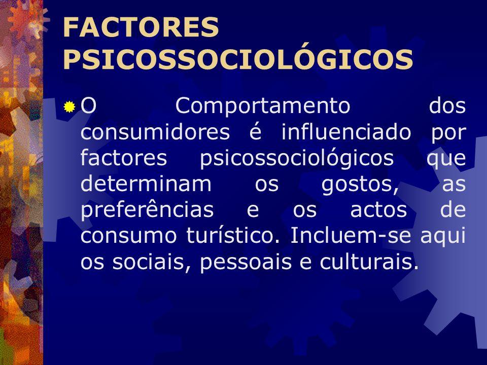 FACTORES PSICOSSOCIOLÓGICOS
