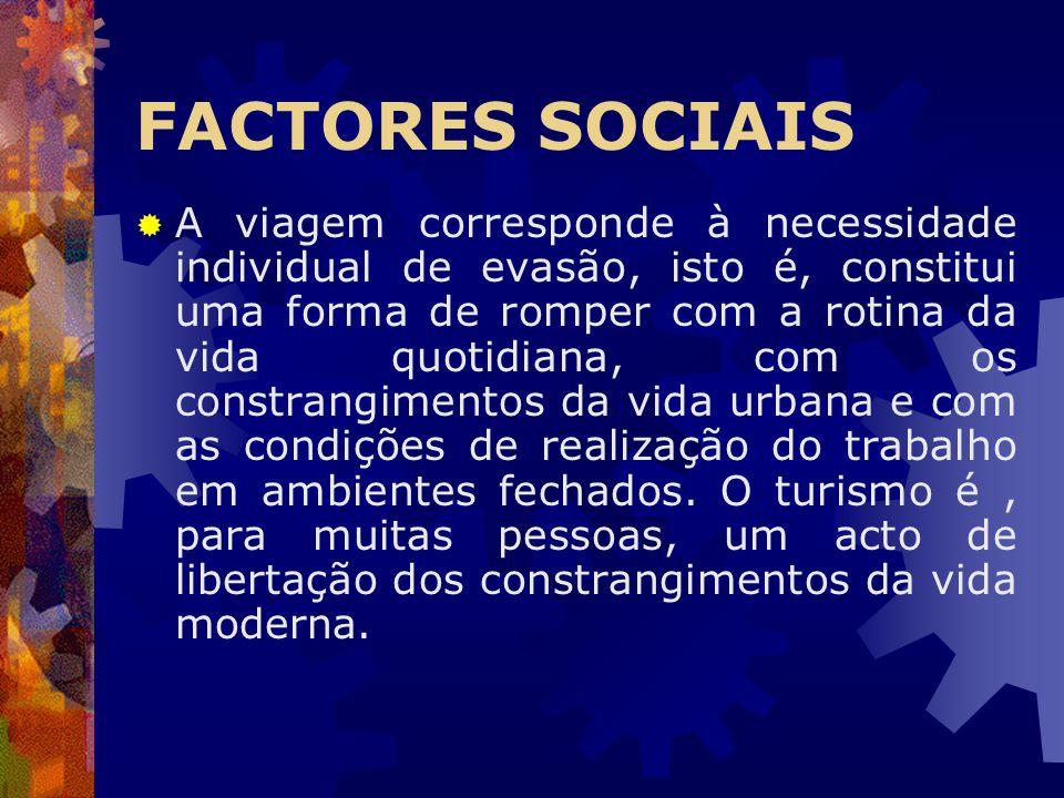 FACTORES SOCIAIS