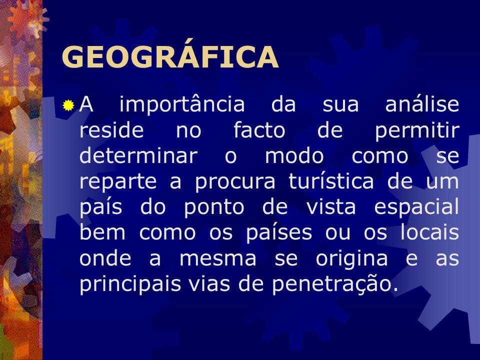 GEOGRÁFICA