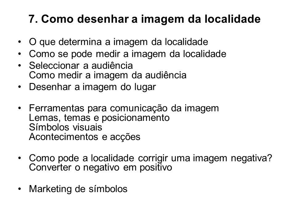 7. Como desenhar a imagem da localidade
